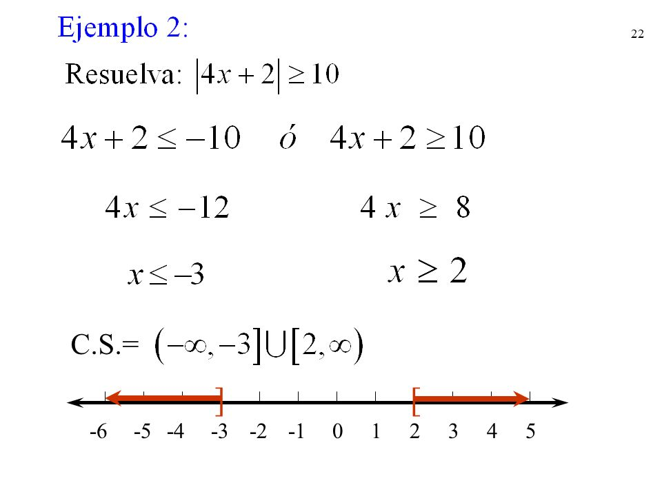 C.S.= ] [ -6 -5 -4 -3 -2 -1 1 2 3 4 5